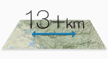 Proven Links: 13+ km